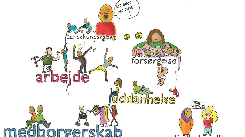 Foto: www.opinion.dk