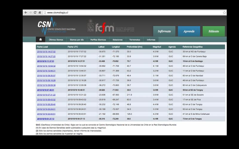 Site do Centro Sismológico da Universidad de Chile com informação sobre os tremores mais recentes
