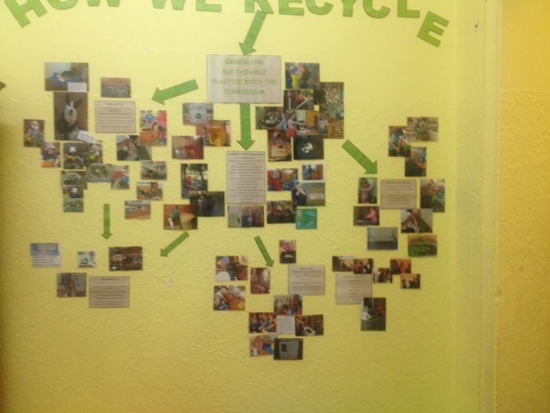 Fonte pessoal: projeto de reciclagem
