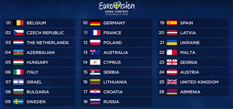Os participantes do Eurovision 2016 na ordem de apresentação. Foto tirada da minha TV.