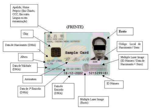 modelo fornecido pelo governo, no site oficial de Macau