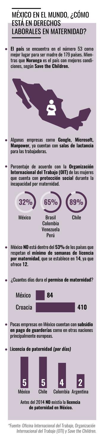 derechos-laborales-en-mexico