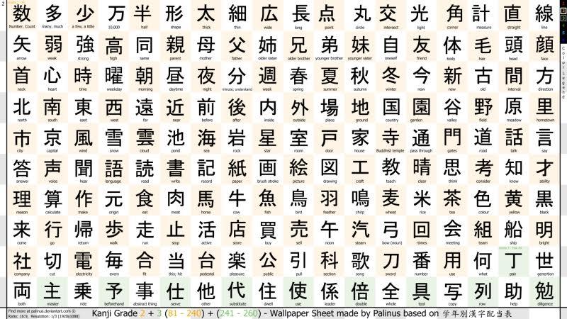 kanjii