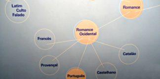 museu da lingua portuguesa